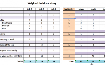 Video: Weighing up options? Use weighted decision making